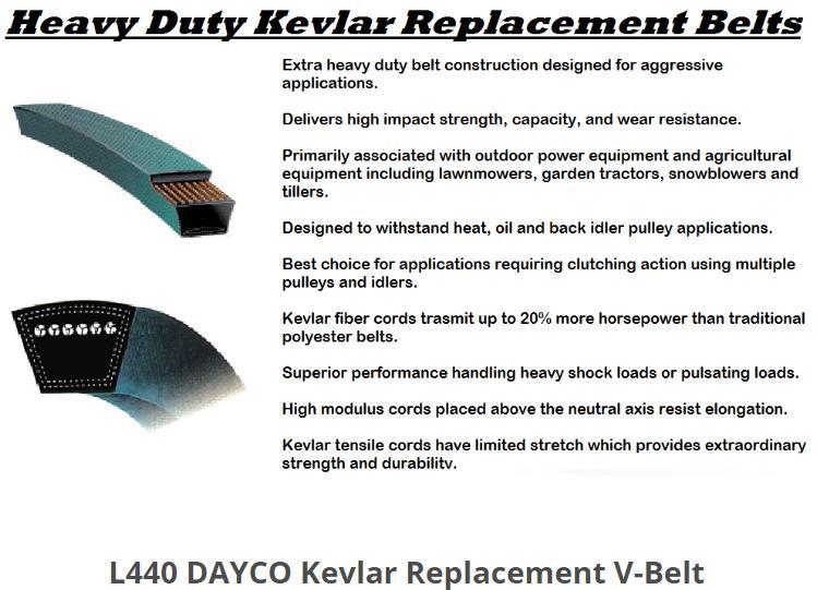 Business & Industrial D&D PowerDrive AP38 V Belt Automation ...